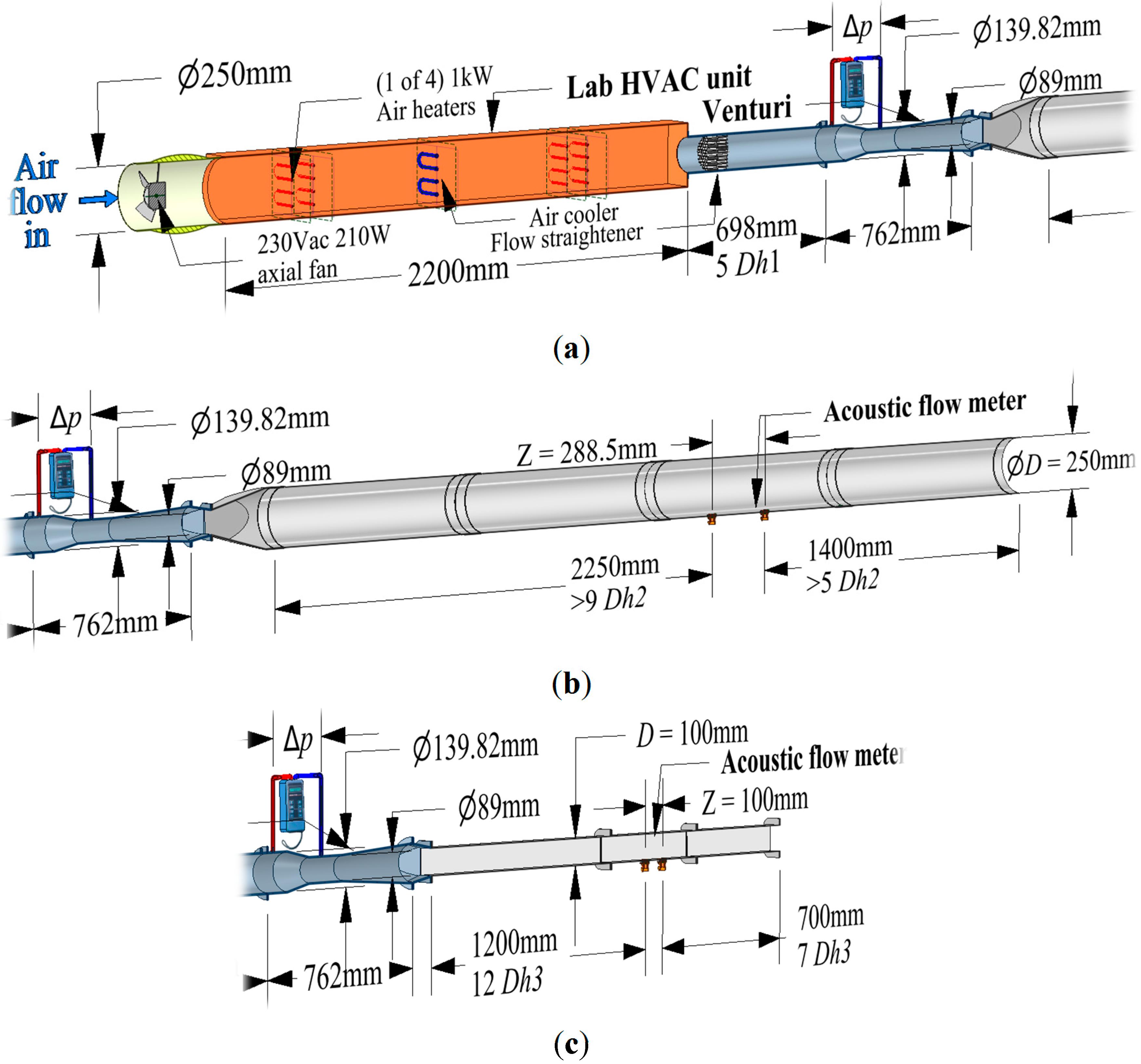 Sensors   Free Full-Text   Development of an Ultrasonic