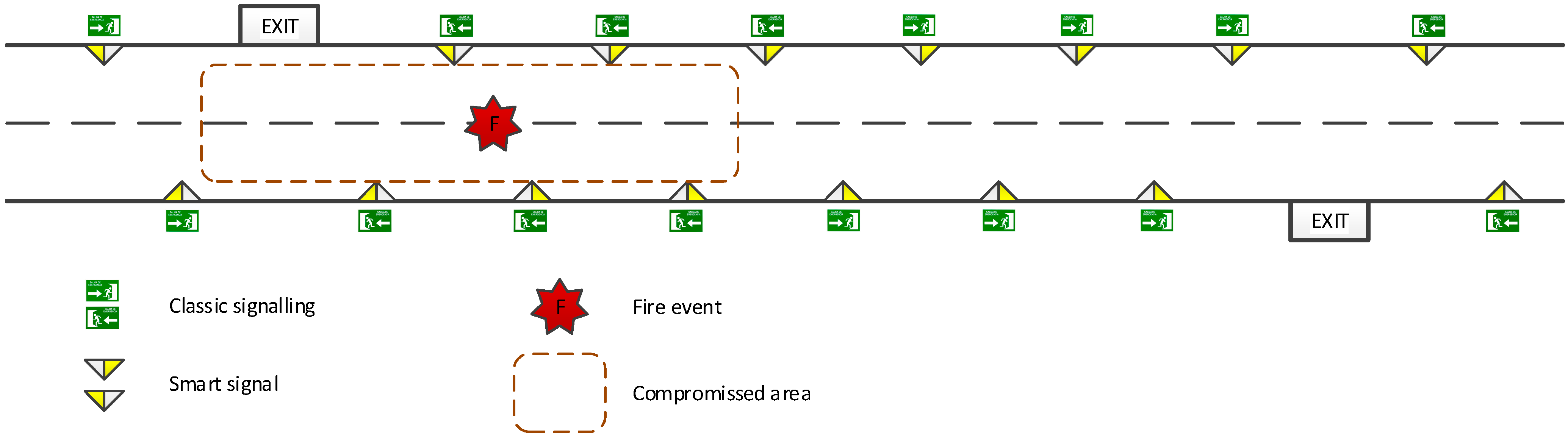 Sensors Free Full Text Managing Emergency Situations In The Rtcc Panel Wiring Diagram 15 14370 G003 1024
