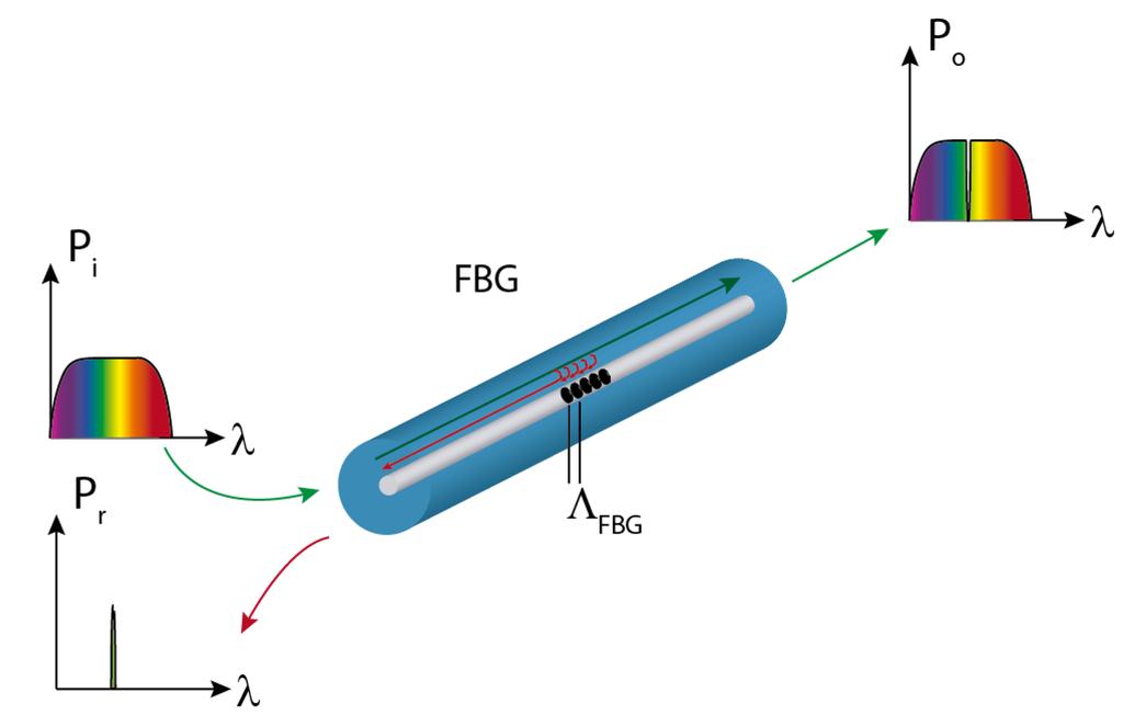 optical fiber structures pdf free