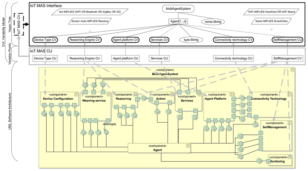 multidrug resistant tuberculosis essay Figure 1 the workflow for serum biomarkers of multidrug-resistant tuberculosis, drug-sensitive tuberculosis, and healthy controls.