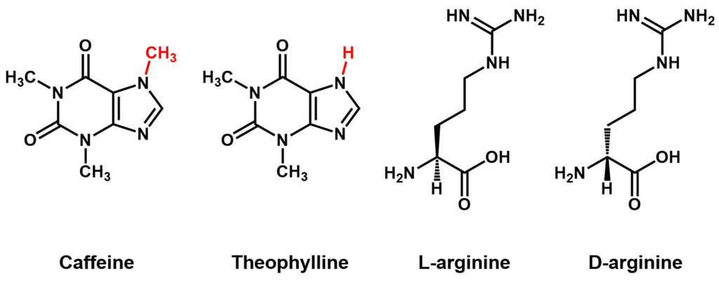 Theophylline Level Of 15 Mcg Dl