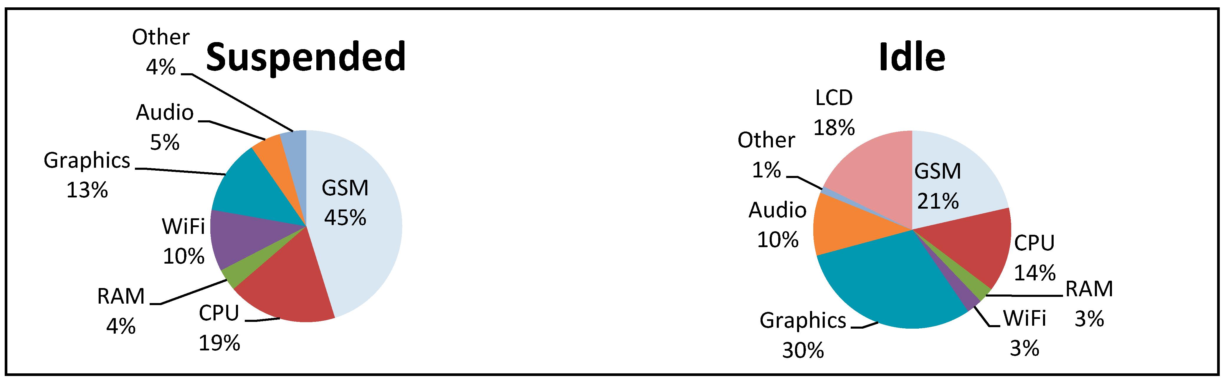 Binary option trading community 100 windows 7