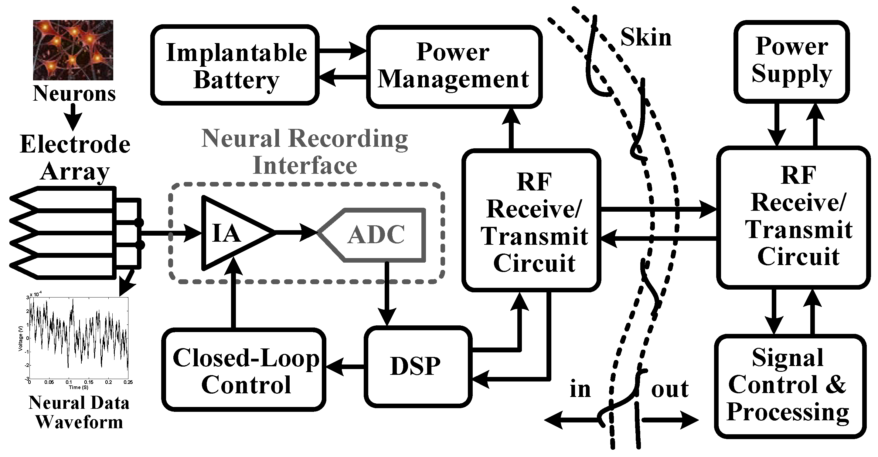 Sensors free full text a high performance delta sigma modulator no baditri Image collections