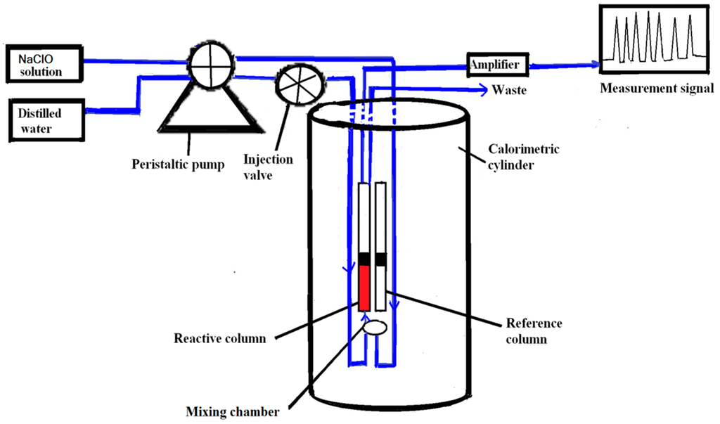 thermal sensor schematic get free image about wiring diagram