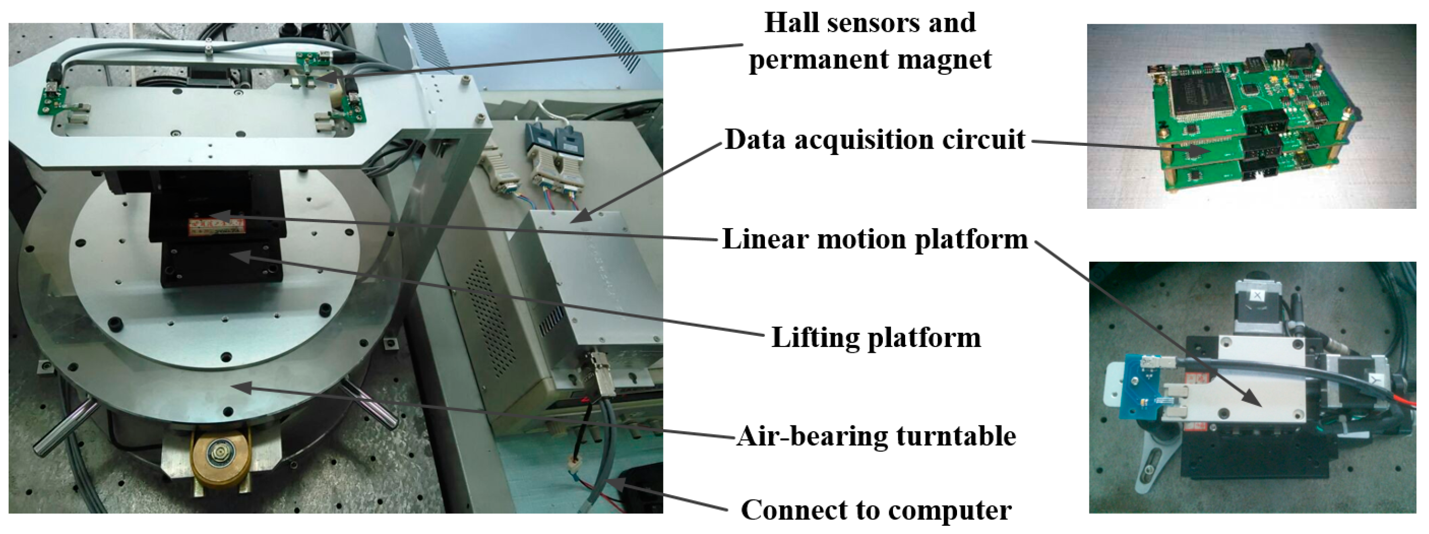 Sensors free full text design and realization of a for Linear motor hall sensor
