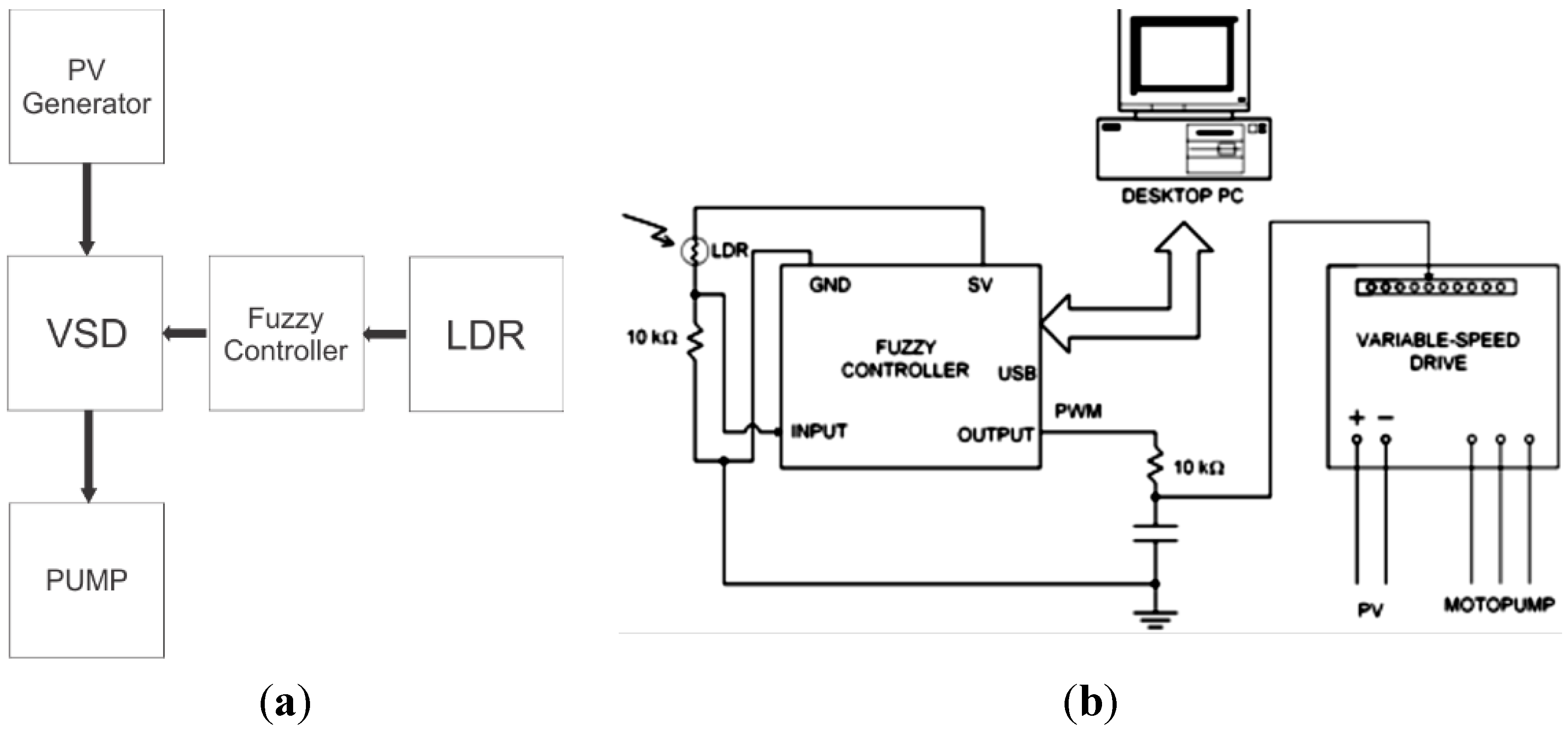 Sensors Free Full Text Using Ldr As Sensing Element For An Experiment With And Arduino Build Circuit 15 24445 G001 1024