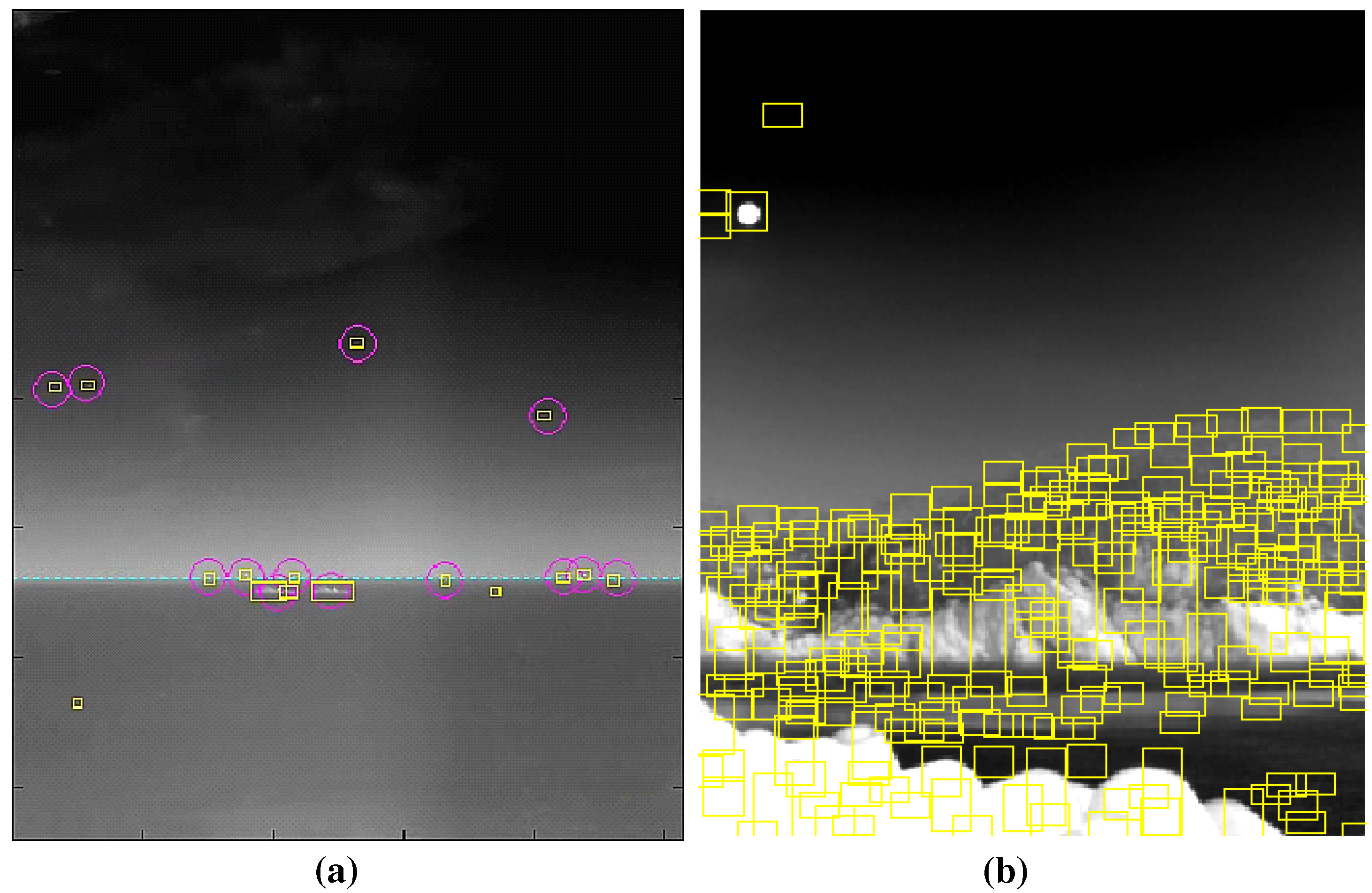 Sensors Free Full Text Sea Based Infrared Scene