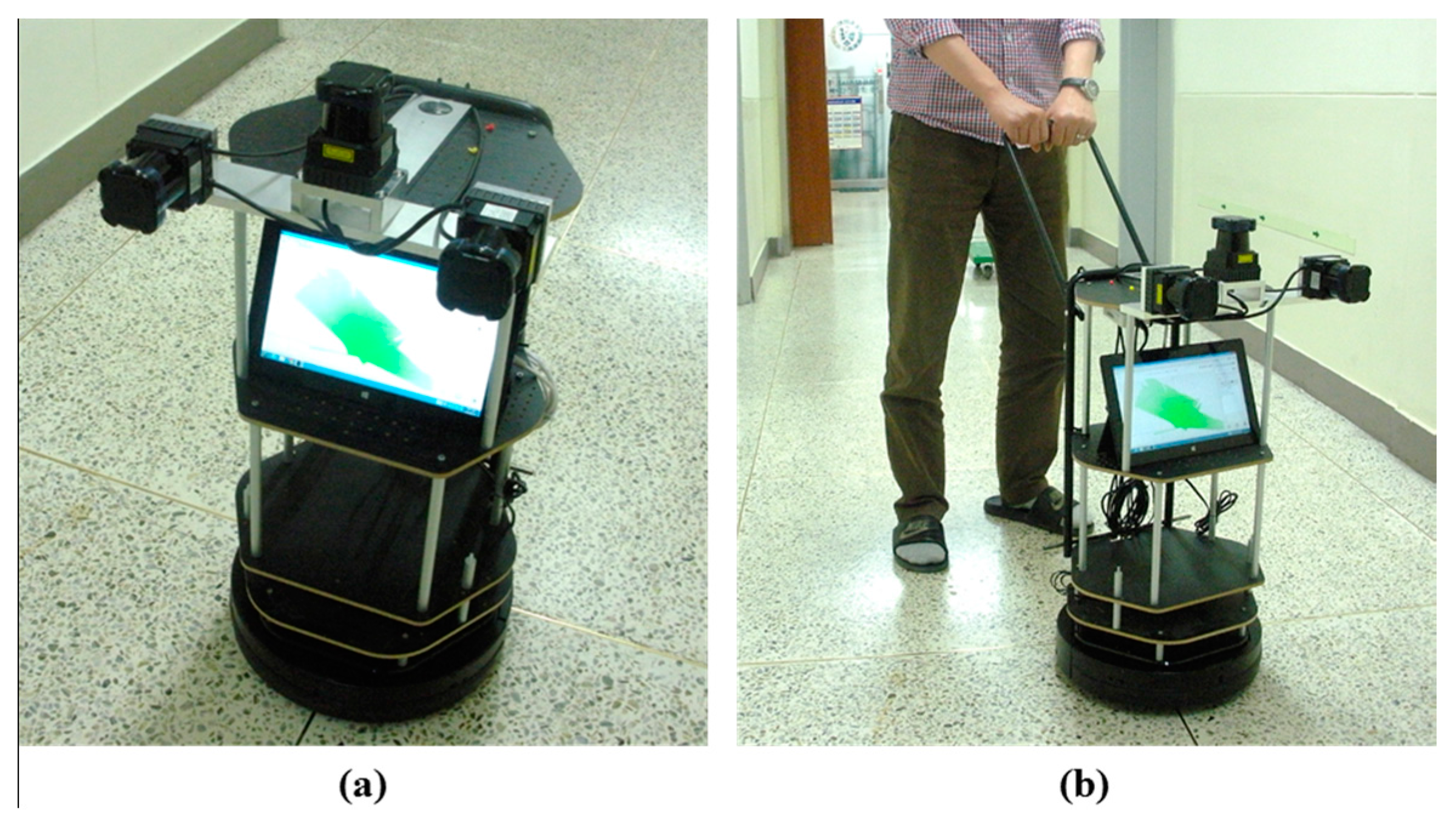 Sensors   Free Full-Text   Development of Kinematic 3D Laser Scanning  System for Indoor Mapping and As-Built BIM Using Constrained SLAM