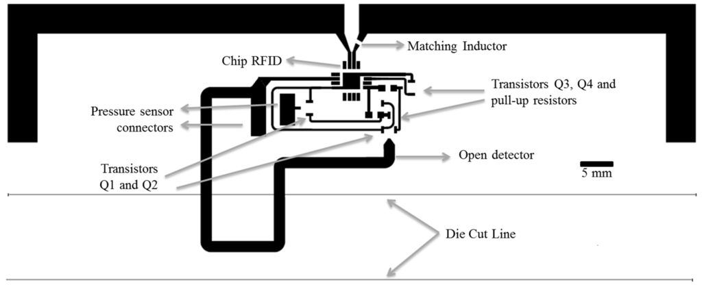 Sensors Free Full Text Passive Uhf Rfid Tag With