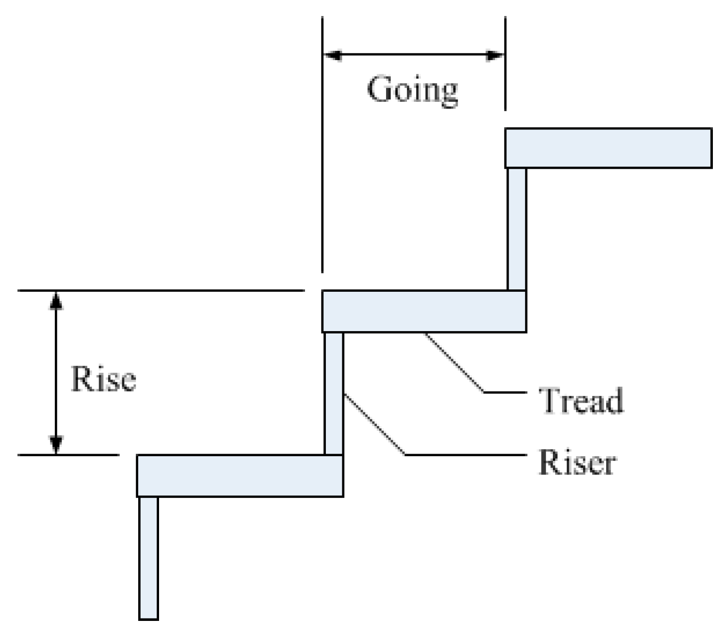 Sensors Free Full Text An Indoor Obstacle Detection System Using Looking 4 Simple Ir Circuit For 15 27116 G023 1024