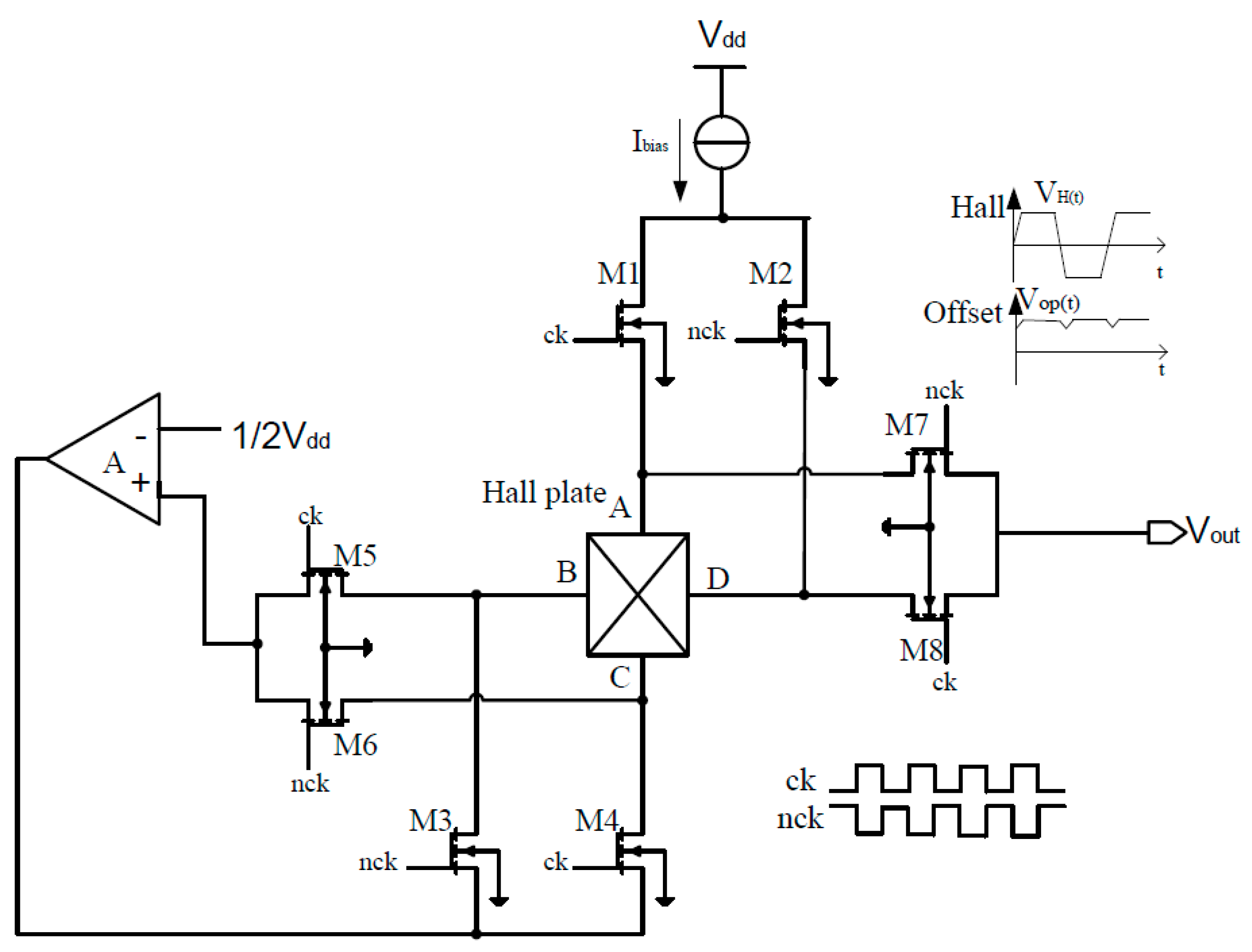 Sensors Free Full Text A Monolithic Cmos Magnetic Hall