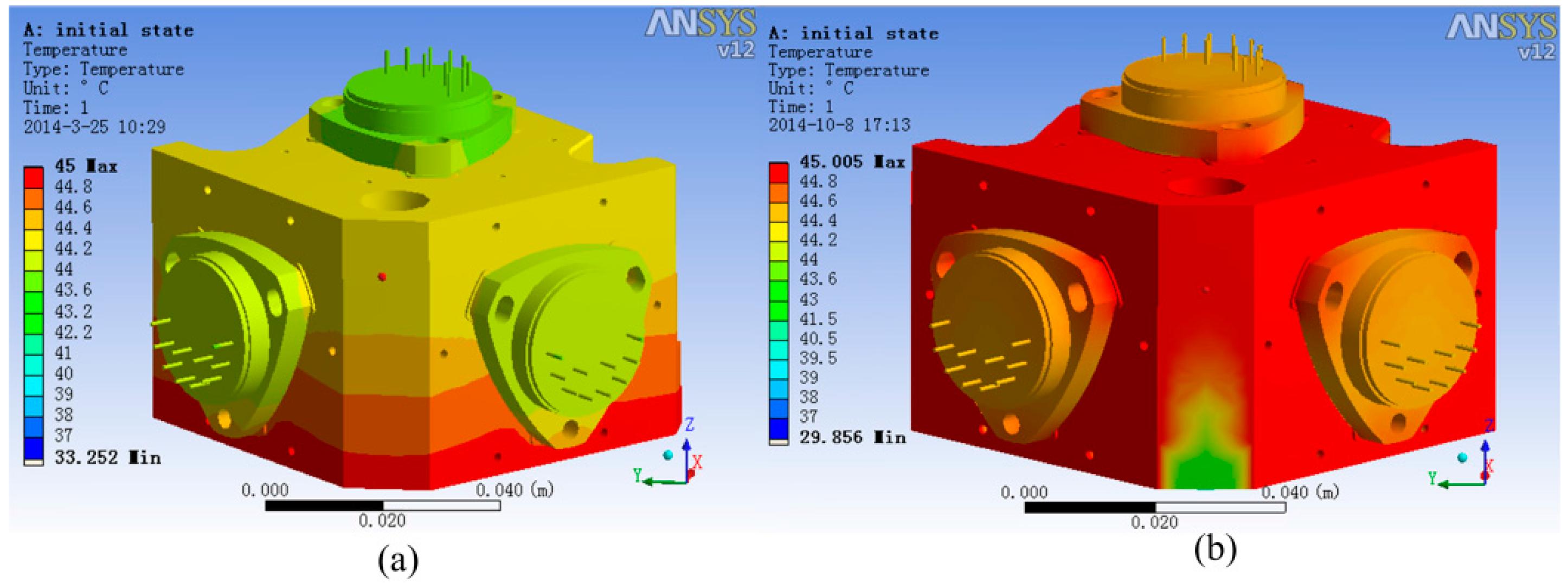 Design of the SGA WZ Strapdown Airborne Gravimeter Temperature Control #436A00