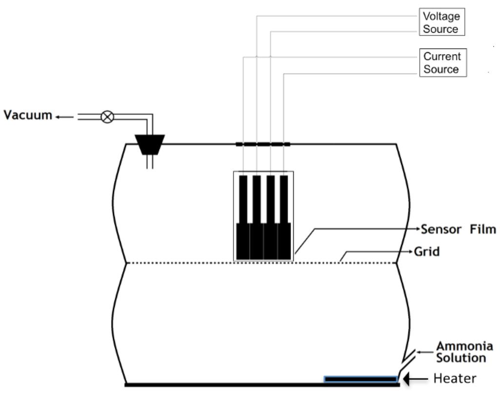 Thomas C2 School Bus Diagram Two Way Light Switch Wiring Diagram Suis