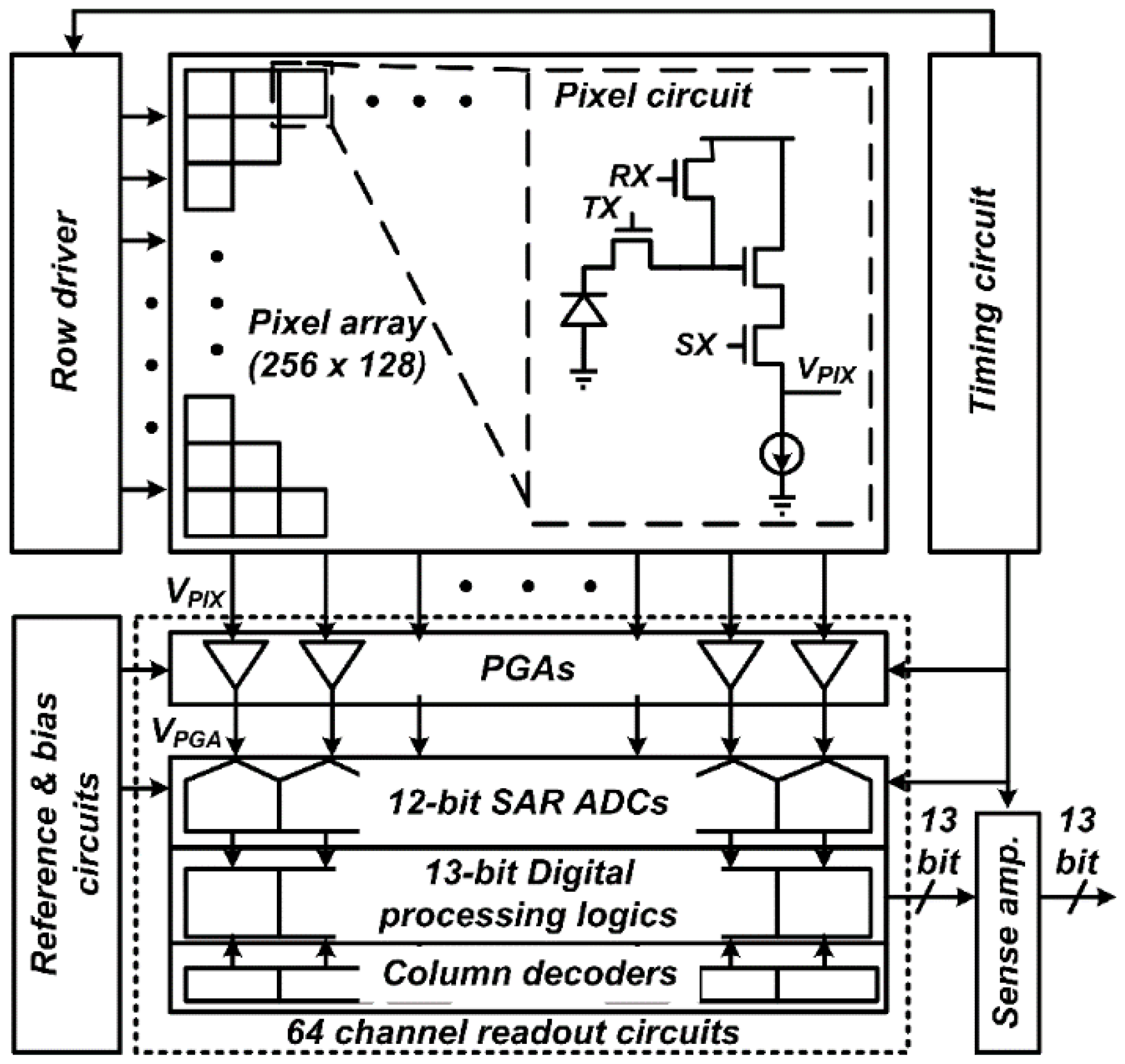 Sensors Free Full Text A Fast Multiple Sampling Method For Low Successive Approximate Adc Circuit Diagram 16 00027 G001 1024