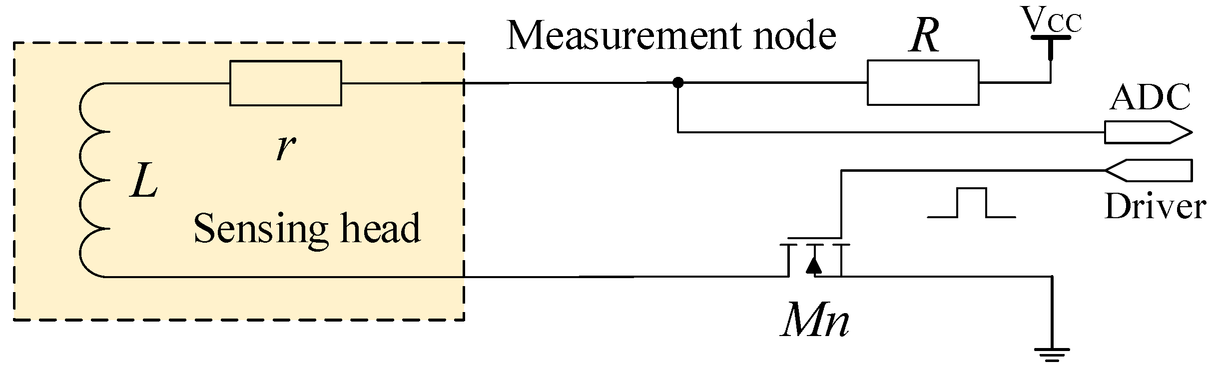 Sensors Free Full Text An Analog Digital Mixed Measurement Inductive Proximity Sensor Operation Circuit Sensorcircuit No