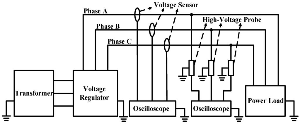 Under Cabinet Range Hood Diagram Free Download Wiring Diagram