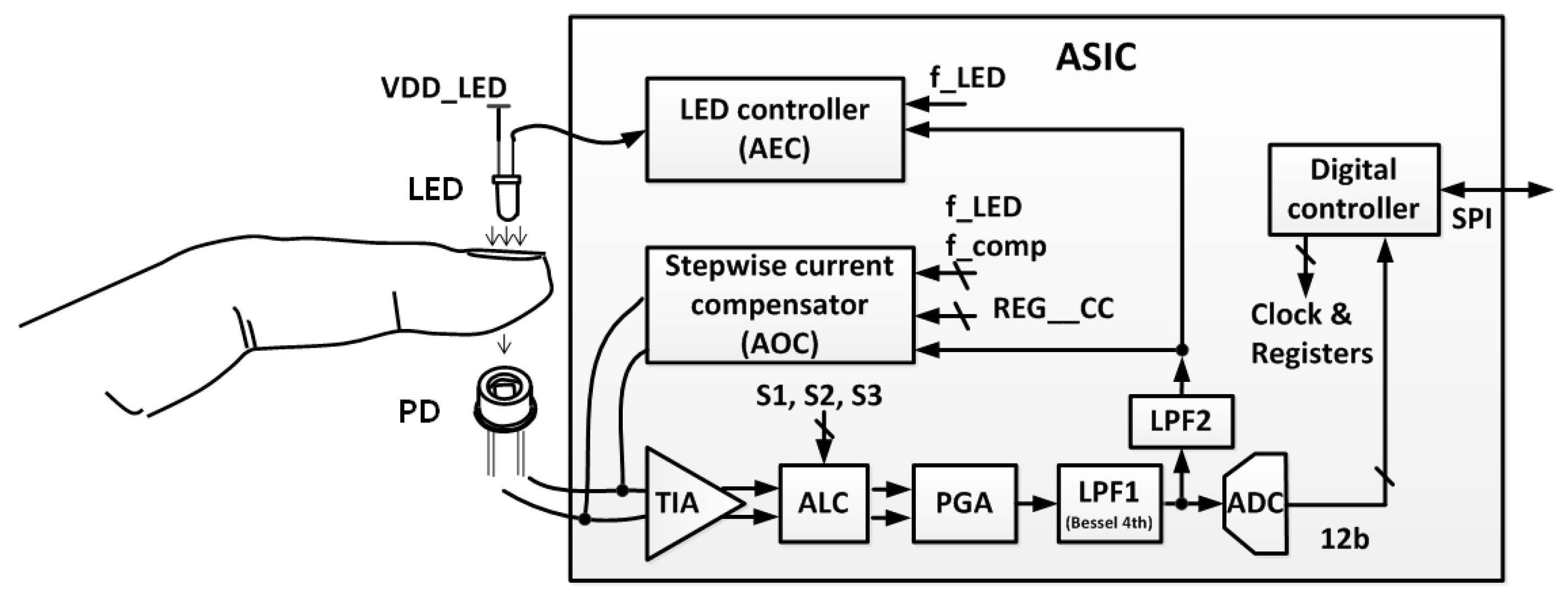 Light Sensor Circuit Low Power - Wiring Diagram For Light Switch •