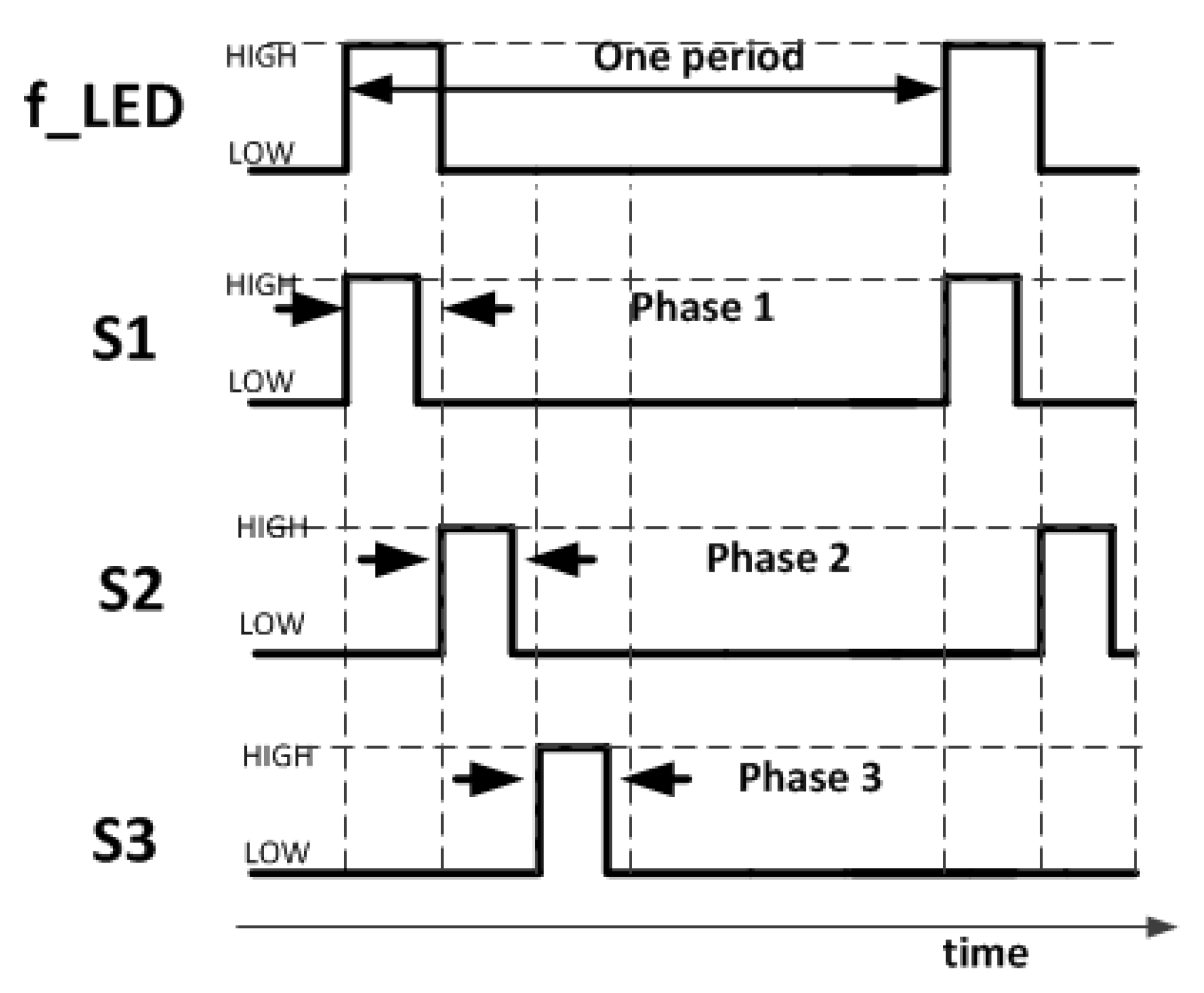 Sensors Free Full Text Low Power Photoplethysmogram Acquisition The Circuit Of Led Alternating Light Is Shown As In Fig 4 It Made No