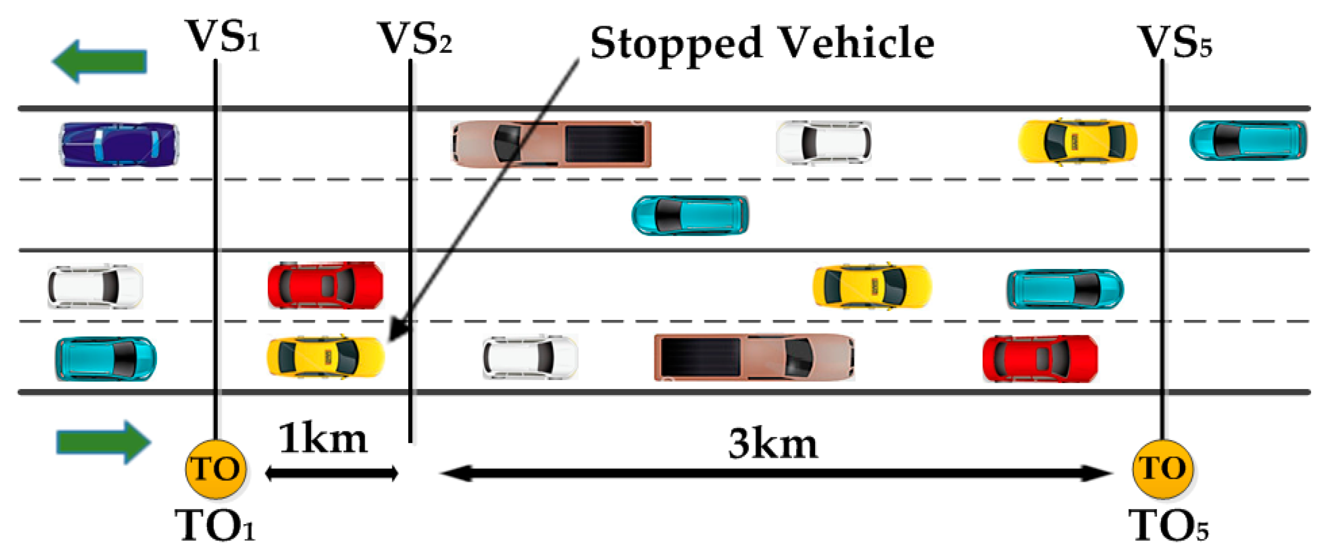 Sensors Free Full Text A Survey On Urban Traffic Management Intelligent Controller With Block Diagram 16 00157 G006 1024