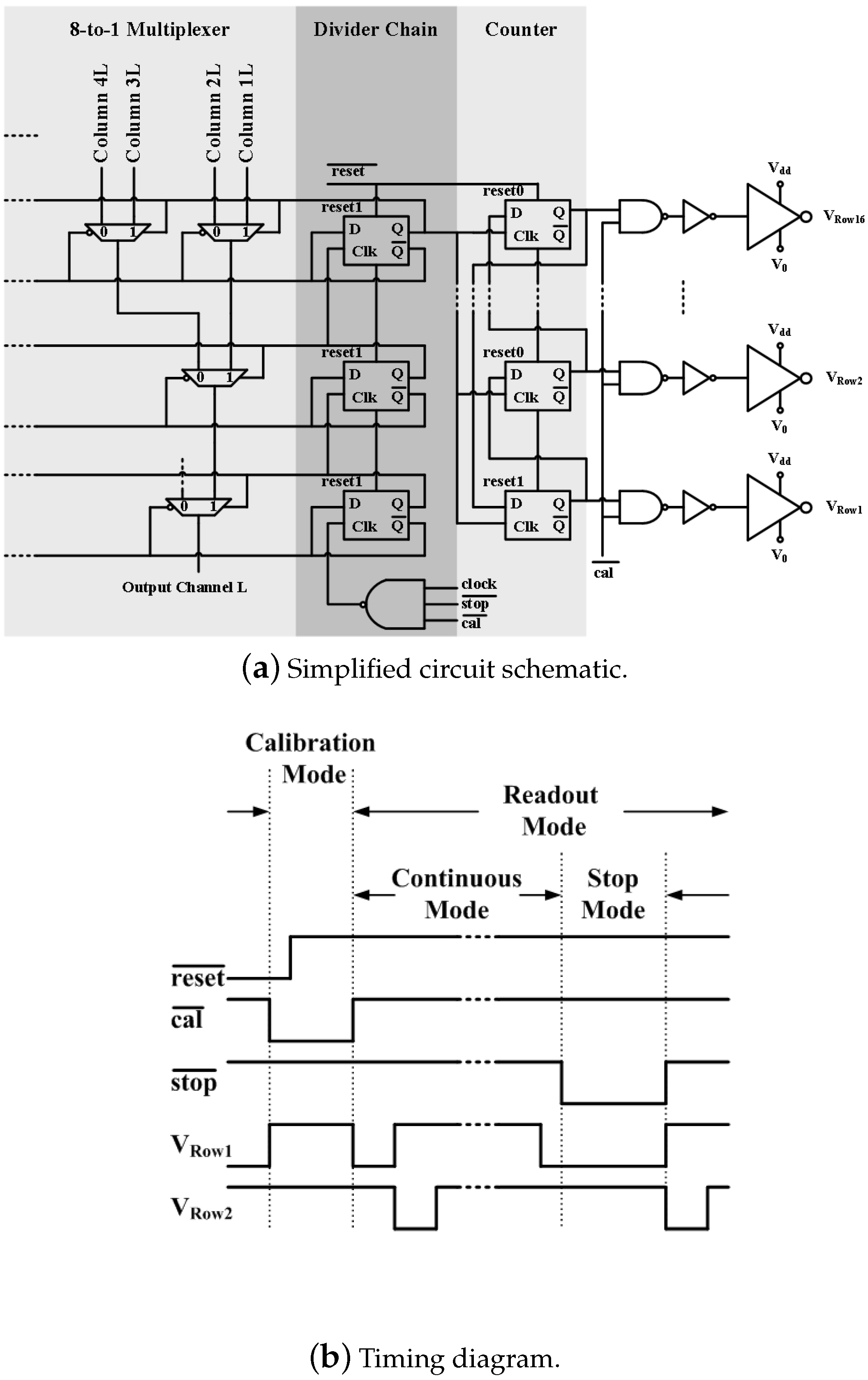 Sensors | Free Full-Text | Active C4 Electrodes for Local ... on lighting diagrams, engine diagrams, electrical diagrams, gmc fuse box diagrams, electronic circuit diagrams, transformer diagrams, series and parallel circuits diagrams, switch diagrams, hvac diagrams, battery diagrams, honda motorcycle repair diagrams, pinout diagrams, troubleshooting diagrams, internet of things diagrams, sincgars radio configurations diagrams, friendship bracelet diagrams, motor diagrams, led circuit diagrams, smart car diagrams,