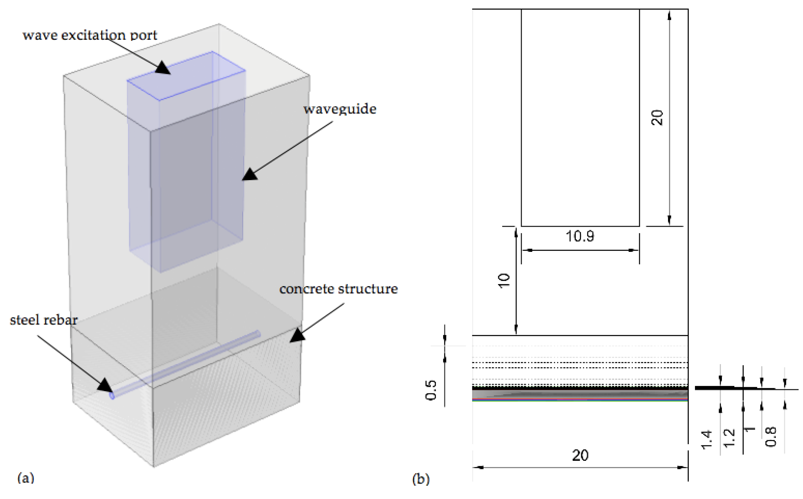 Sensors Free Full Text Detection And Inspection Of