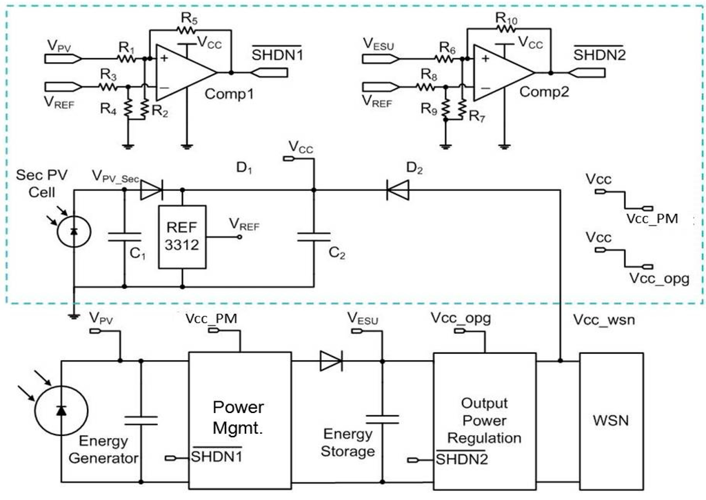 Figure 3 Spice Circuit For Computing Equalization Errors