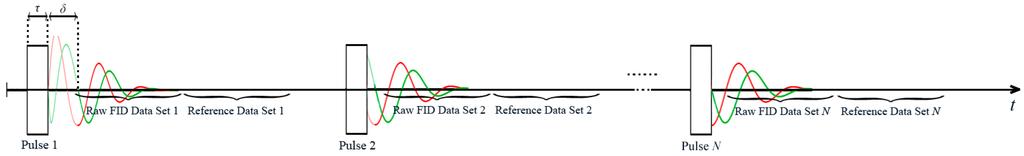 Sensors   Free Full-Text   SVD-Based Technique for ...