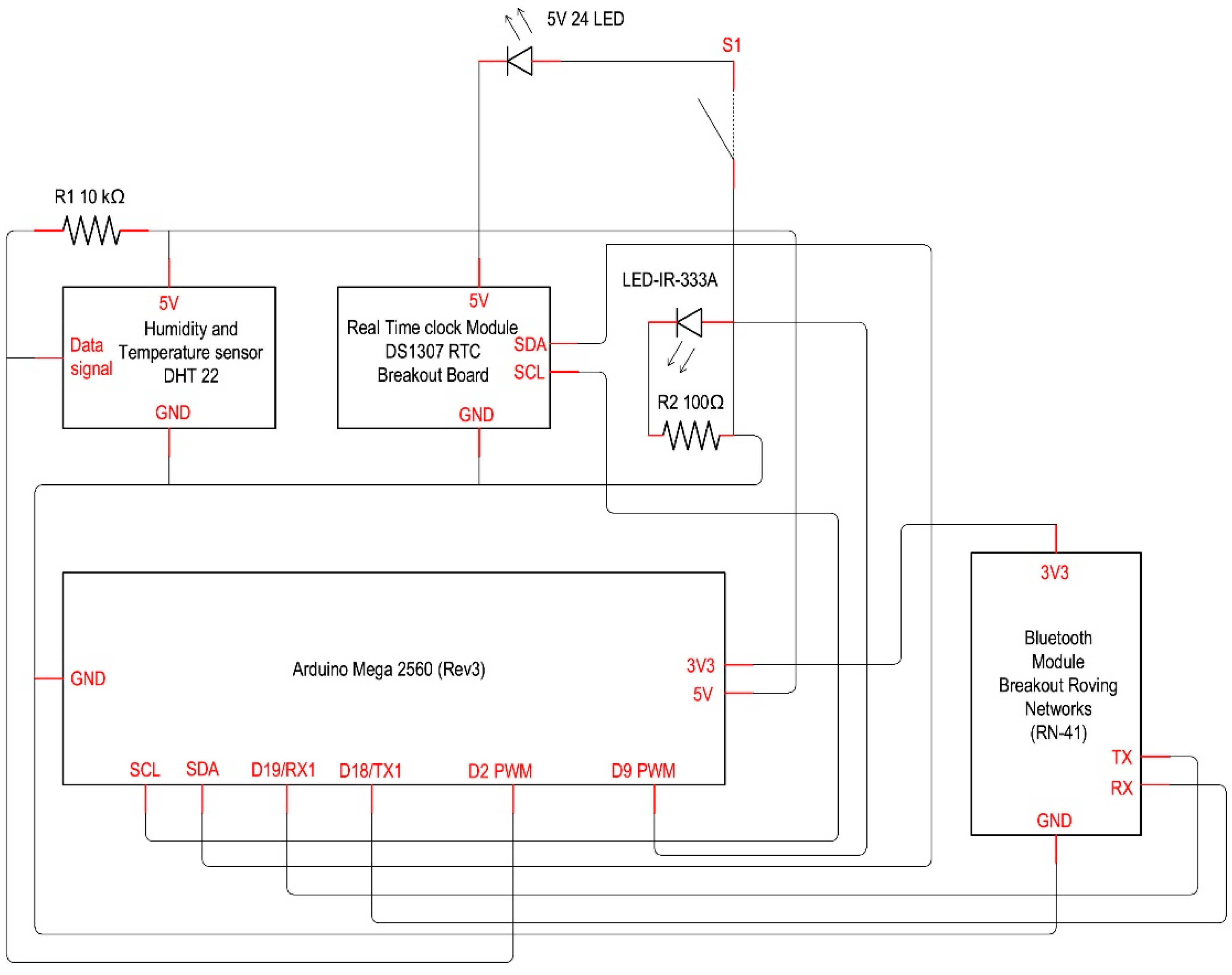 Sensors Free Full Text An Open Source Smart Lamp For The Wiring Diagram Moreover Arduino Sd Card Reader On 16 00338 G001 1024 Figure 1