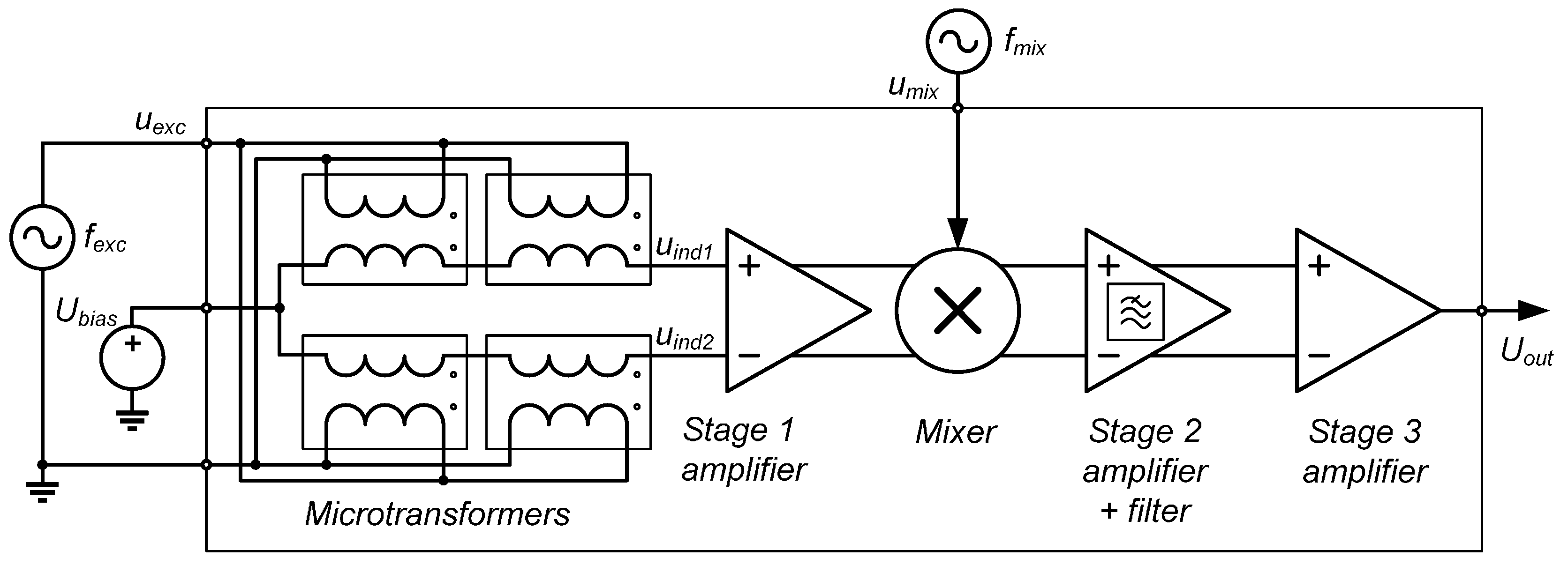 Sensors Free Full Text A Differential Monolithically Integrated Eddy Current Sensor Circuit Diagram Furthermore Semiconductor 16 00384 G010 1024