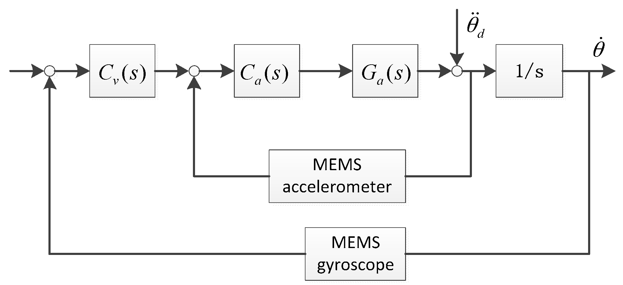 Sensors | Free Full-Text | Application of MEMS Accelerometers and ...