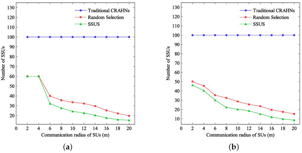 algorithms in c++ parts 1 4 pdf free download