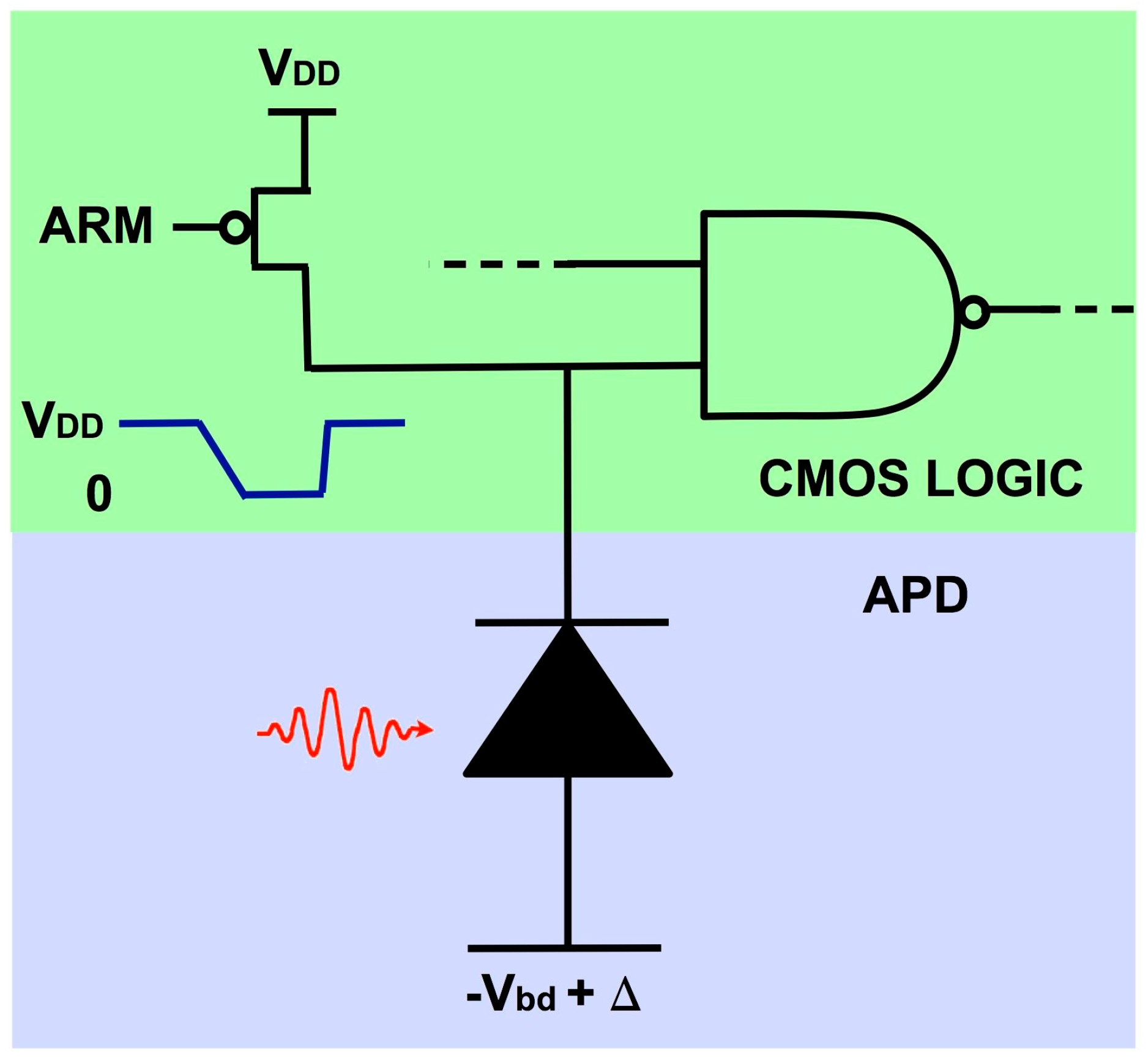 Sensors Free Full Text Geiger Mode Avalanche Photodiode Arrays Fig 1a The Basic Counter Circuit No
