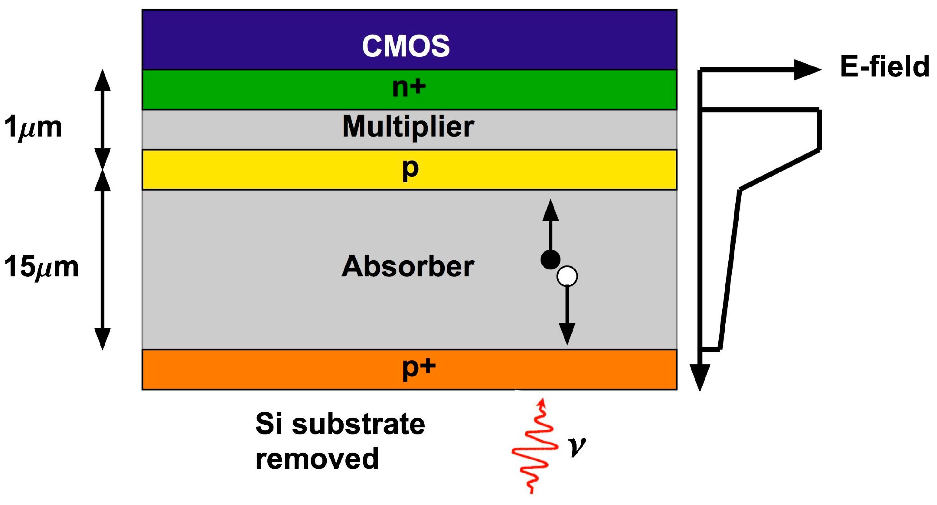 Figure 5 Flashanalogtodigital Converter