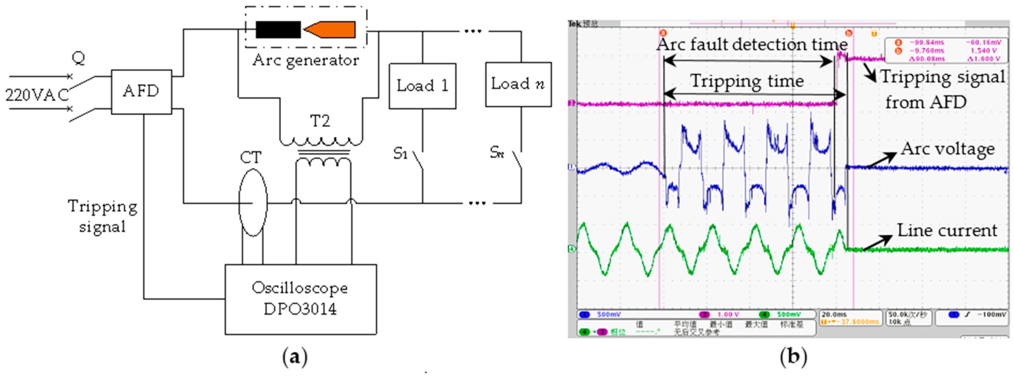 Sensors Free Full Text A Novel Arc Fault Detector For