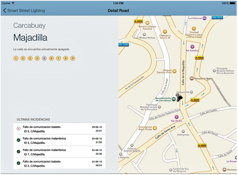 Sensors | Free Full-Text | Streetlight Control System Based on ...