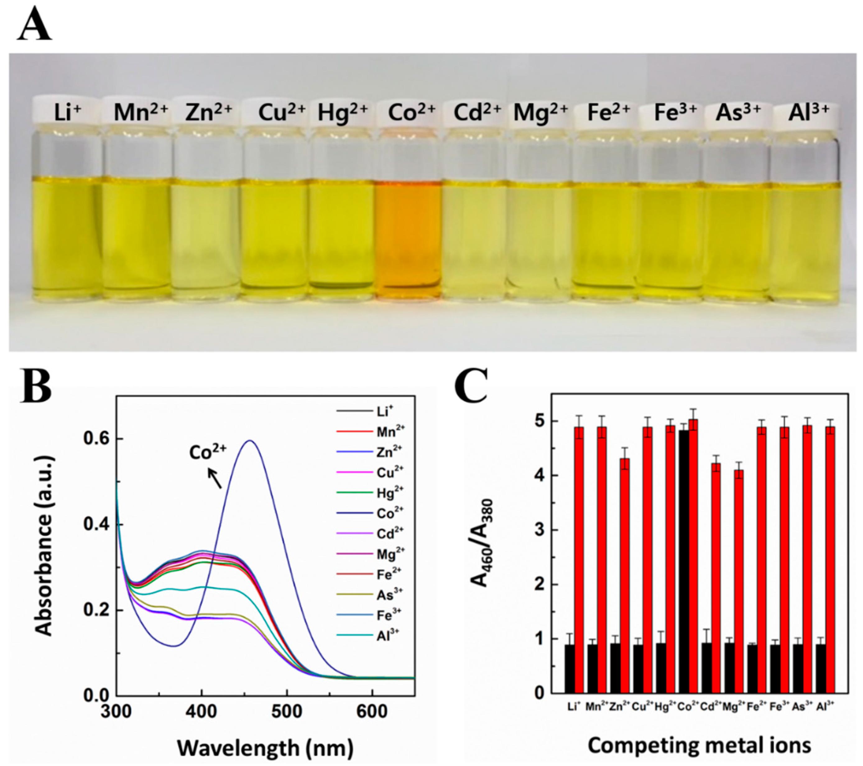 Sensors | Free Full-Text | A Rapid In Situ Colorimetric