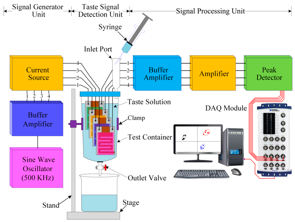 download Last Words and the Death Penalty: Voices of the Condemned and Their Co