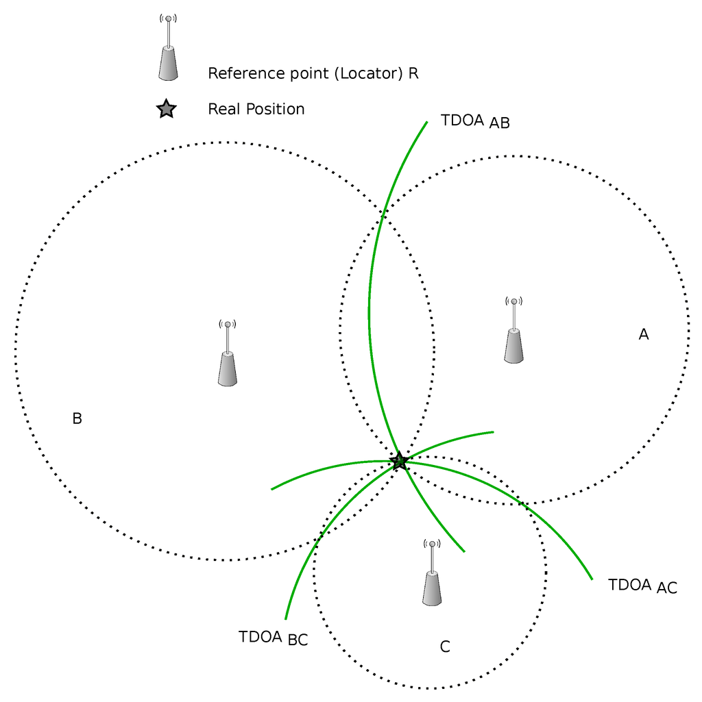 thesis on uwb antenna design Uwb antenna design for underwater communications aleix garcia miquel therefore, the main goal of this thesis is to design an uwb antenna suitable for that.
