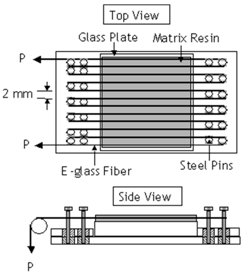 manufacturing case study essay Rapid manufacturing for metal prototypes and production parts  the t-suffix  signifies how the material was processed, in this case mechanically stretched by  1.