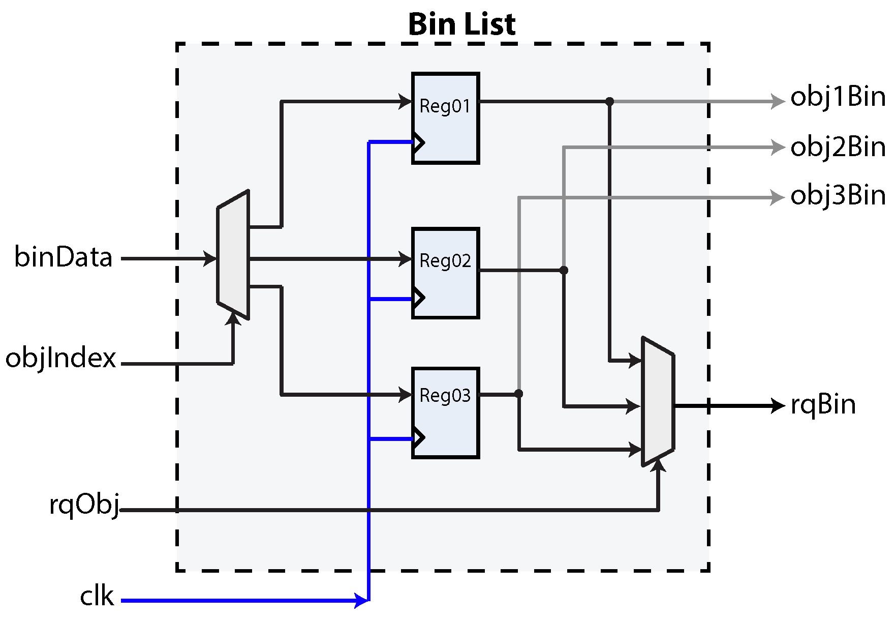 Sensors Free Full Text A Linked List Based Algorithm For Blob Circuit Board Background Raster Version Abstract 3d Cpu 16 00782 G013 1024