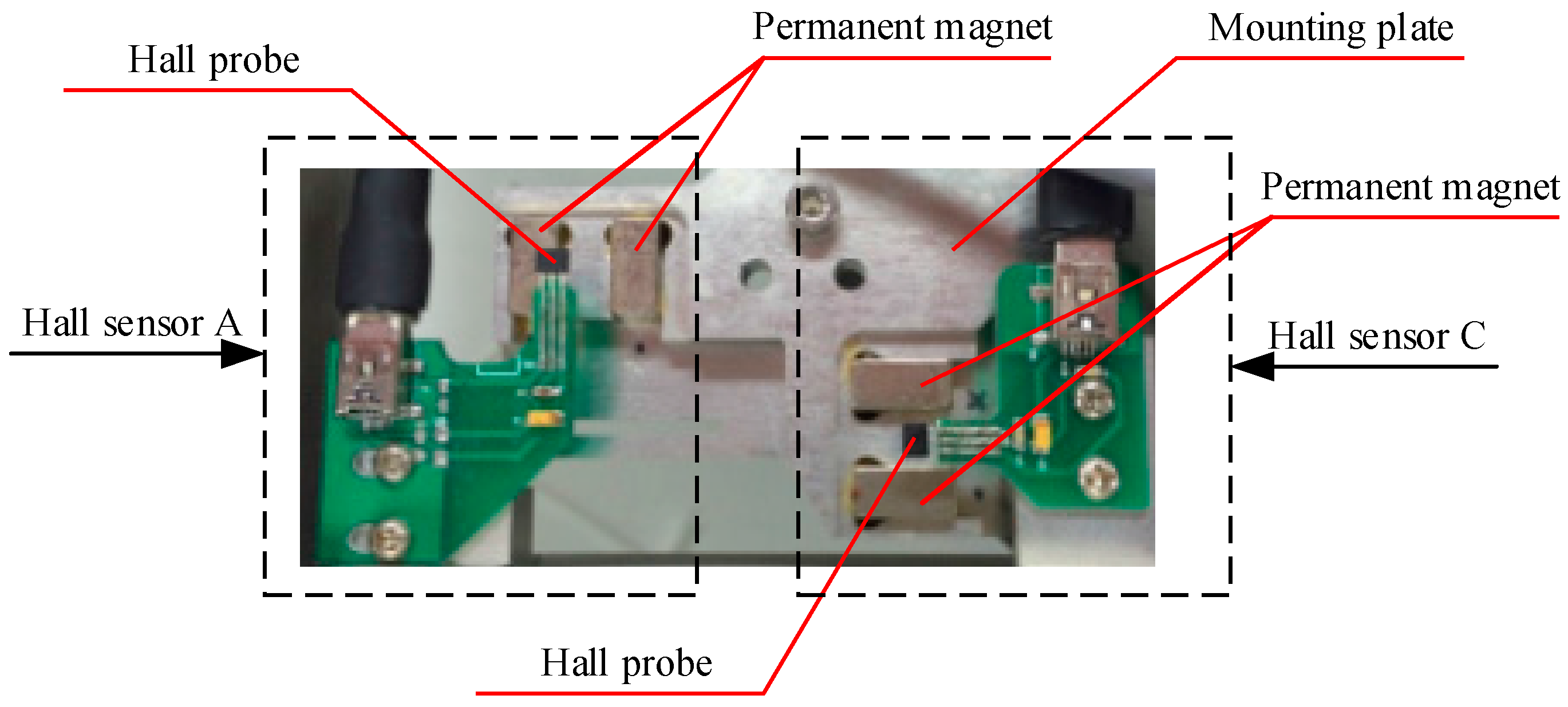 Sensors Free Full Text Calibration Of The Hall Measurement Halleffect Integrated Circuit Ic 16 00872 G003 1024