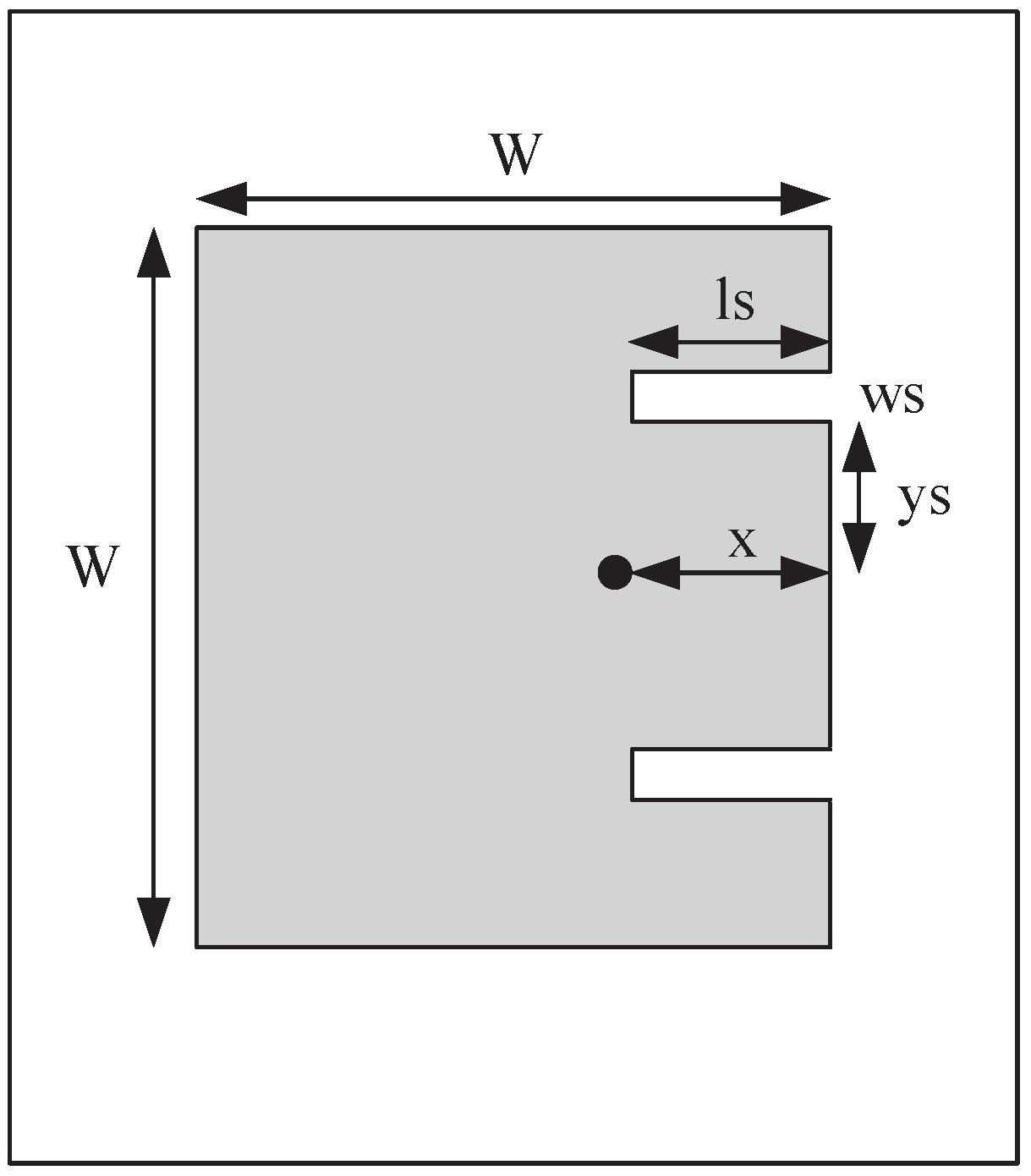sensors free full text design of miniaturized dual. Black Bedroom Furniture Sets. Home Design Ideas