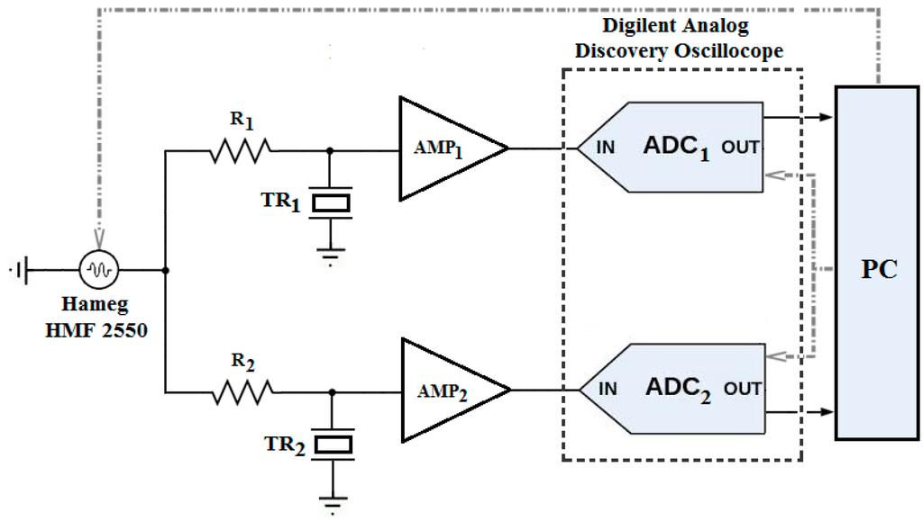 Ultrasonic flow meter thesis   Essay Sample
