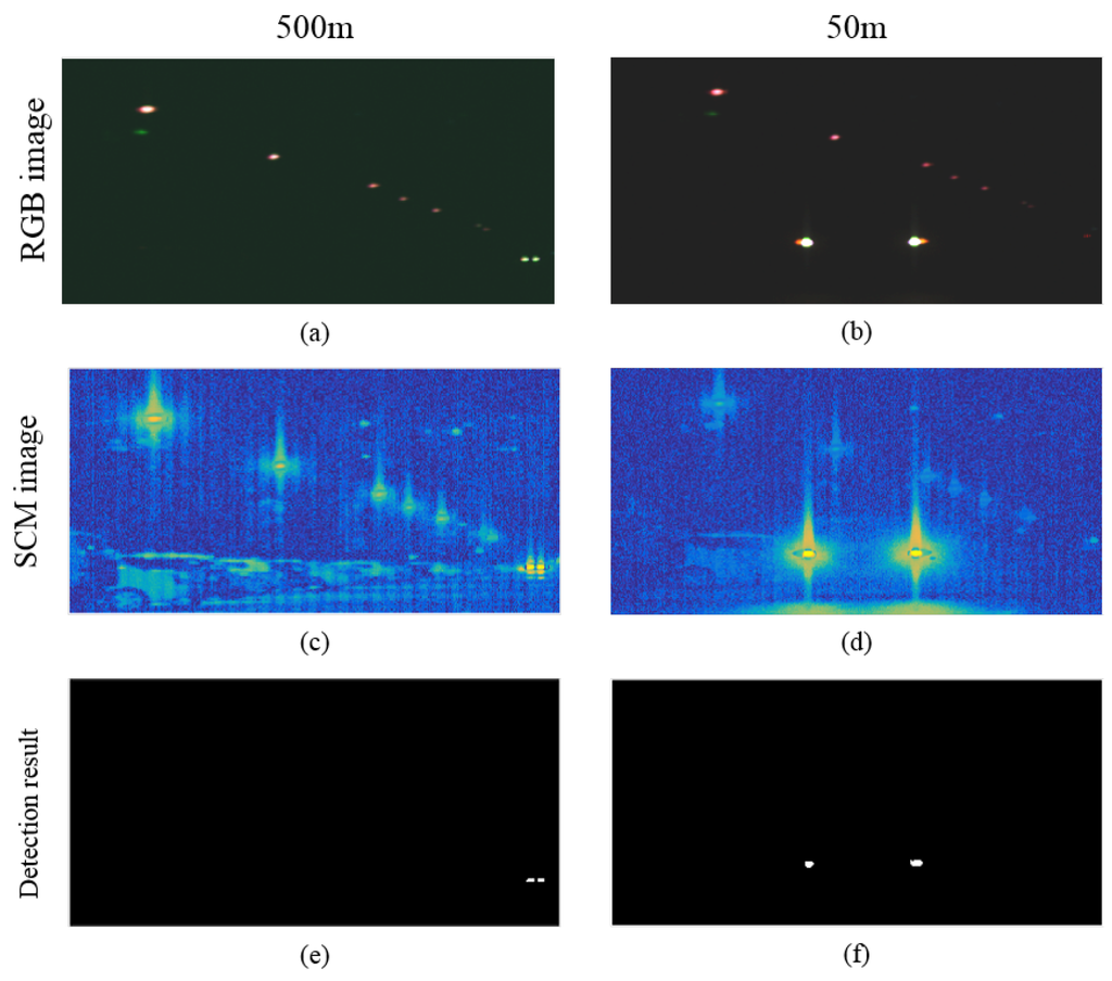 Sensors Free Full Text Hyperspectral Image Based Night