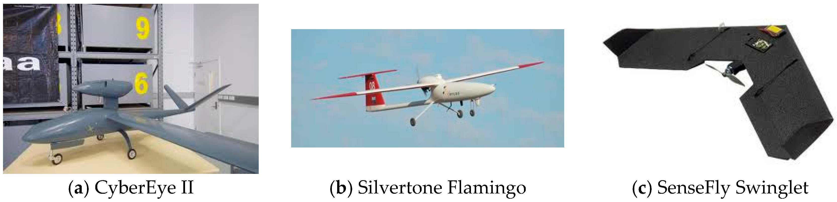 Sensors | Free Full-Text | An Overview of Small Unmanned