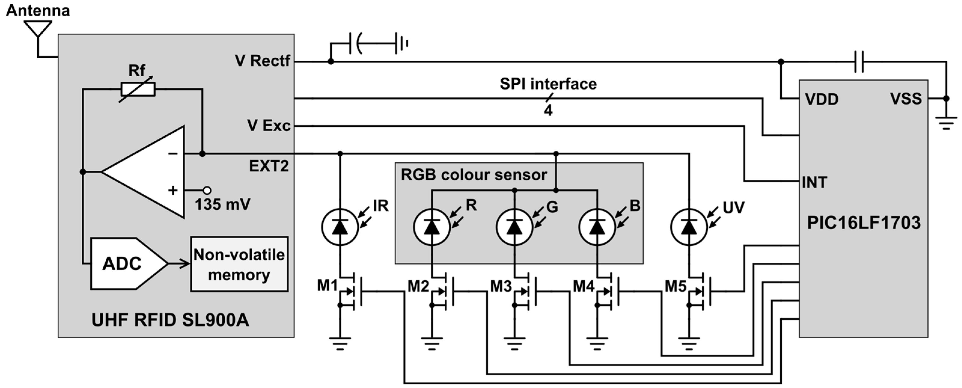 Passive Tag Rfid Circuit Application Wiring Diagram Sensors Free Full Text Uhf For Multispectral Rh Mdpi Com Military Tags Datasheet