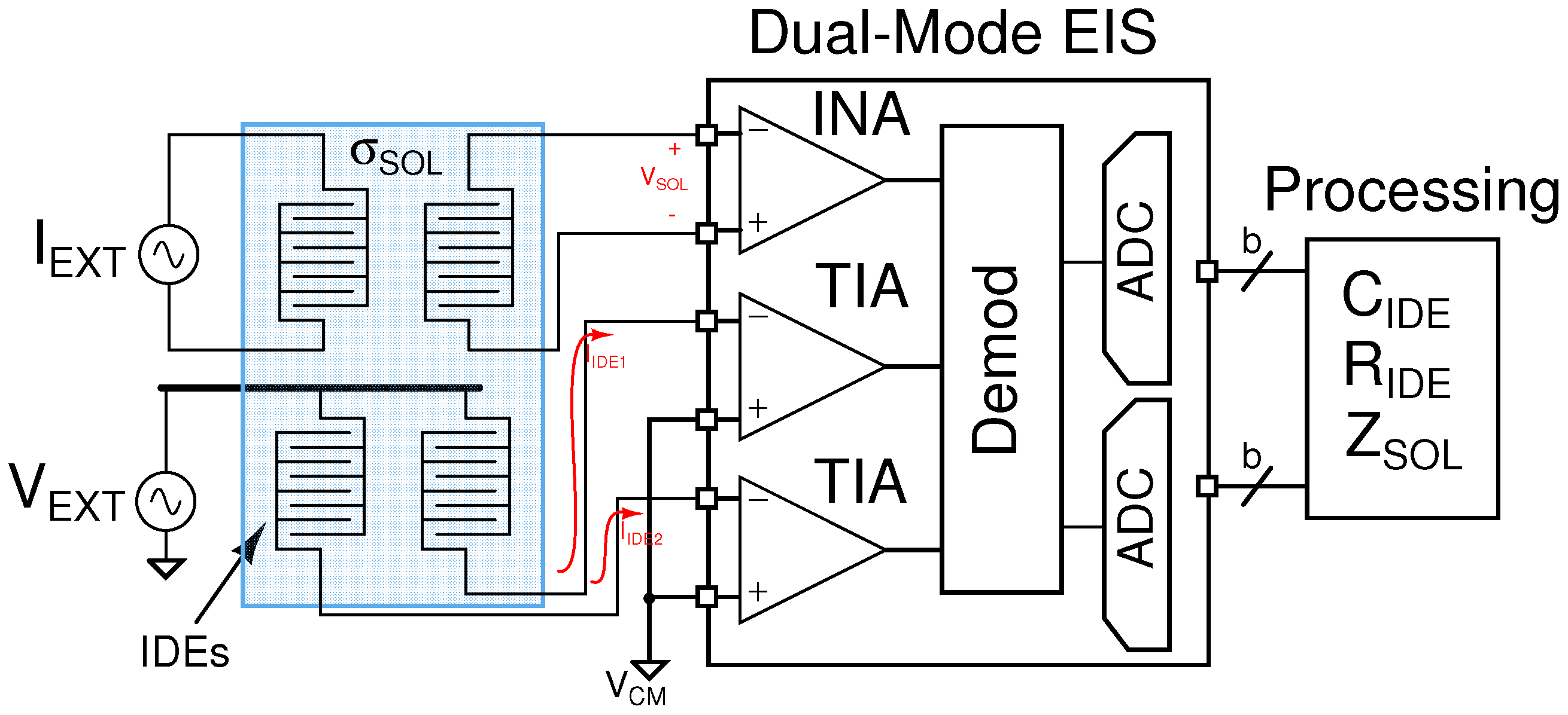 Sensors Free Full Text Wideband Fully Programmable Dual Mode Transimpedance Amplifier Circuit Schematic 16 01159 G001 1024