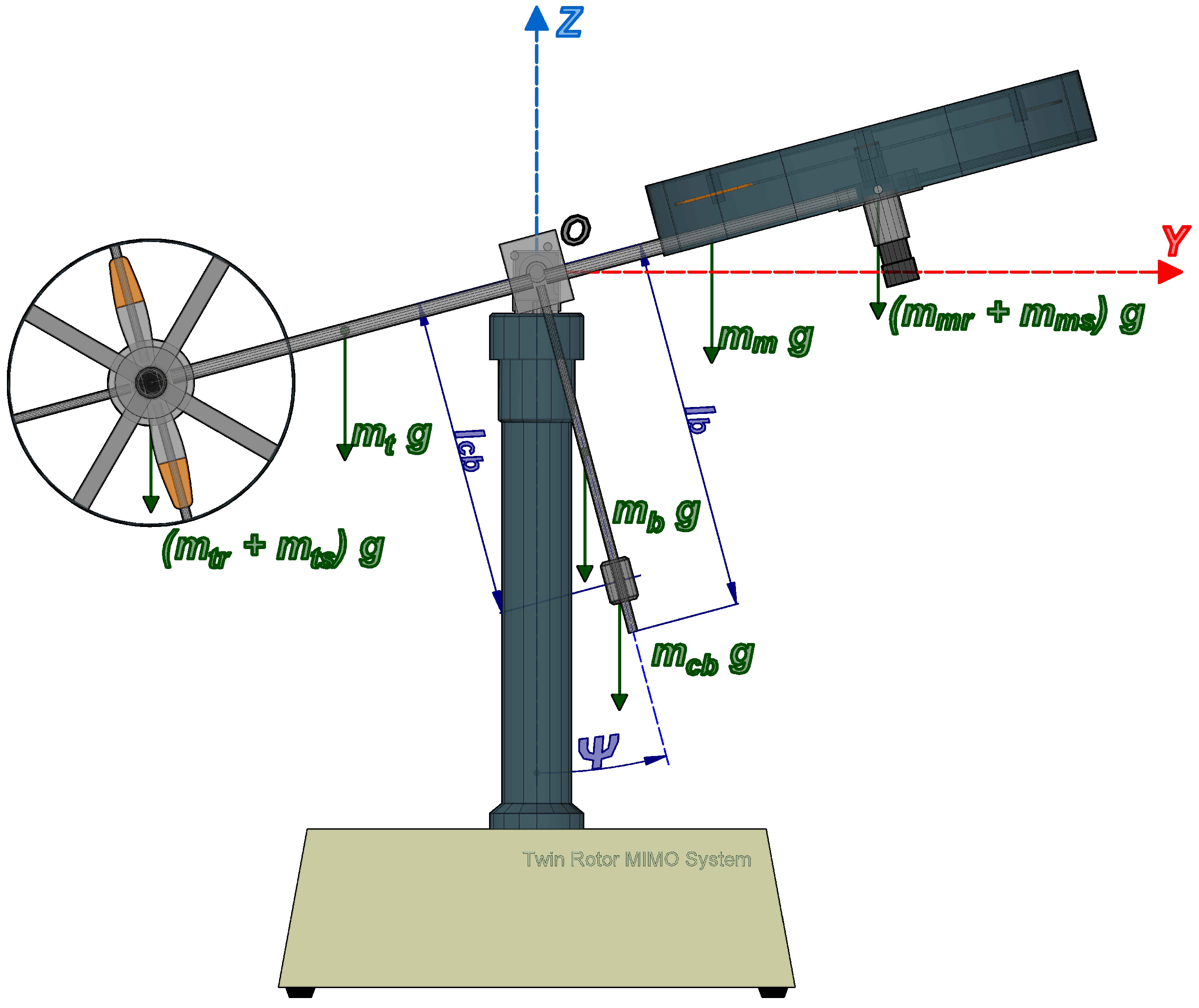 control theory and twin rotor A study of helicopter stability and control including bi/ade dynamics xin zhao h c curtis_, jr  with the tail rotor and fixed tail surfaces is a significant  control and that.