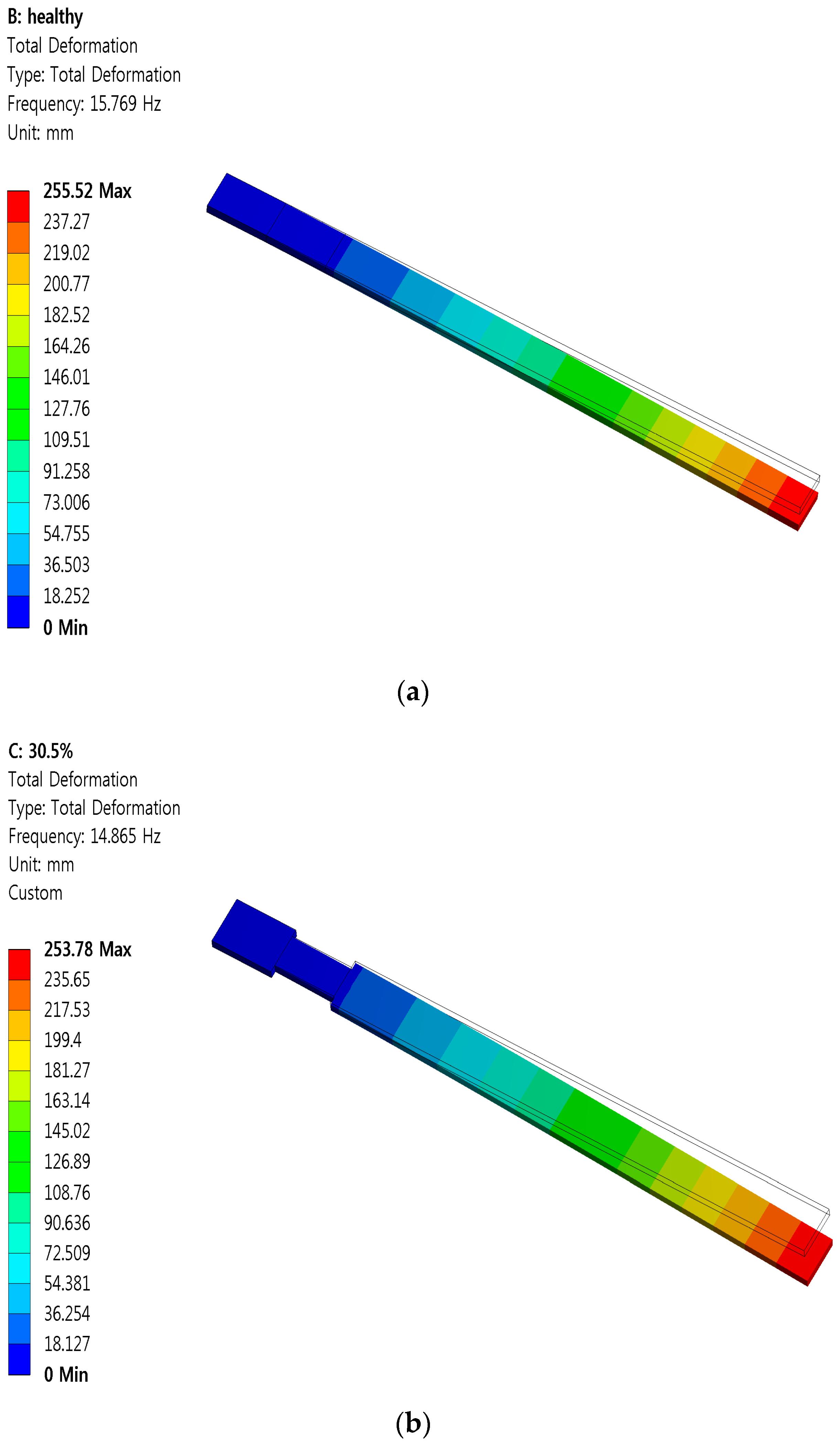 Sensors | Free Full-Text | A Spray-On Carbon Nanotube