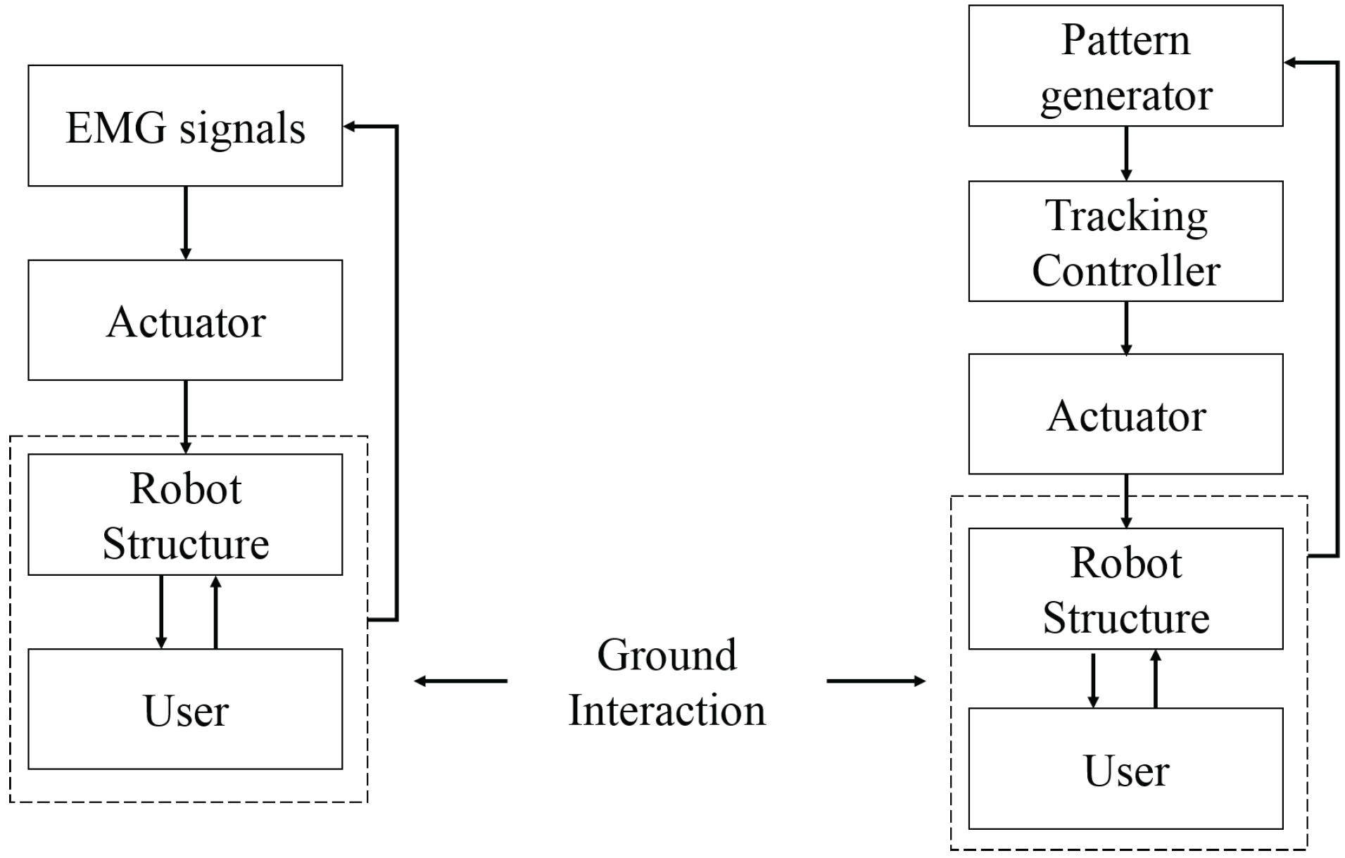 Emg Strat Wiring Diagrams Emg Circuit Diagrams